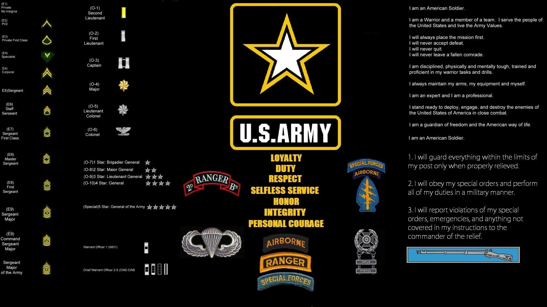 1920x1080 - US Army Screensavers and Wallpaper 23