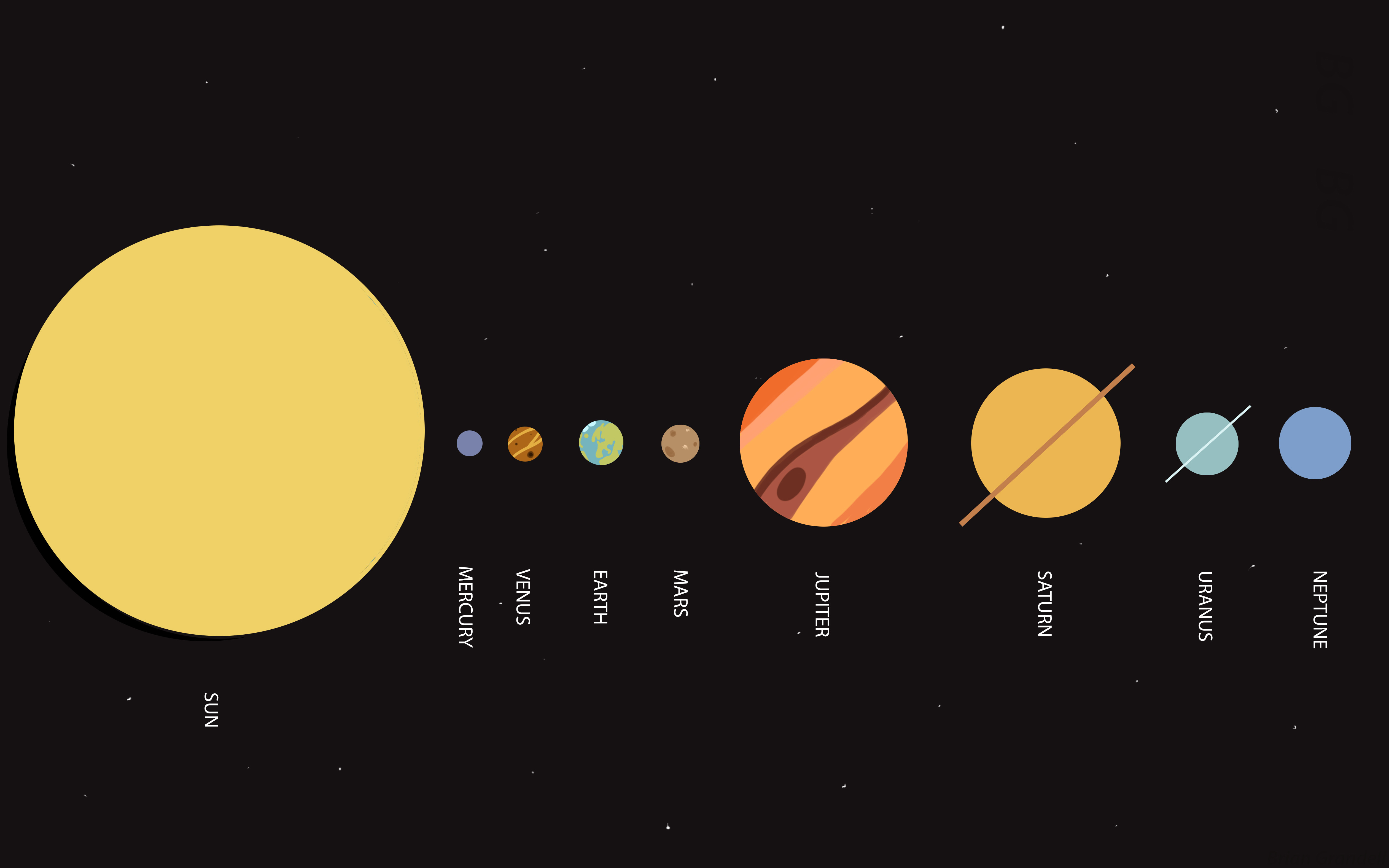 5040x3150 - Solar System Wallpapers 21